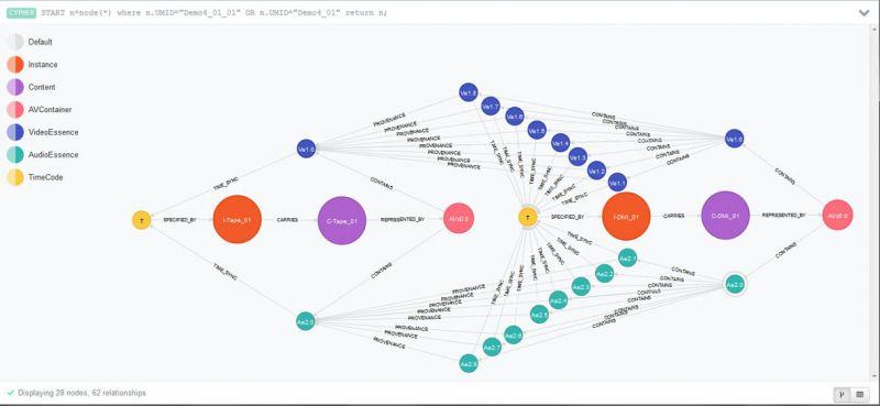 Installare Neo4J in Ubuntu Server